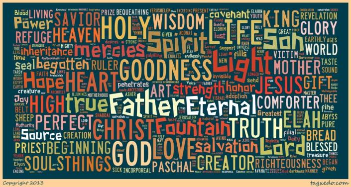 Image result for NAMES OF GOD